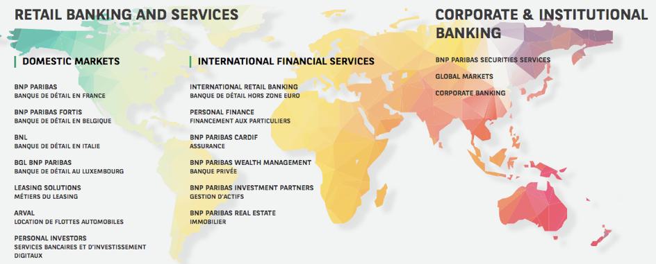 Groupe BNP Paribas - les sites métiers - La vie des entreprises