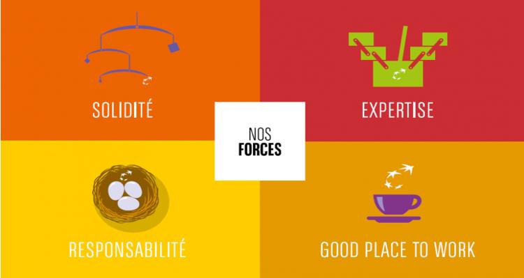 Groupe BNP Paribas - les valeurs et forces - La vie des entreprises