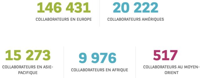 Groupe BNP Paribas - Effectif BNP Paribas 2016 - La vie des entreprises