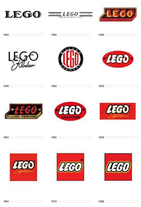 Entreprise Lego - L'évolution du logo - La vie des entreprises