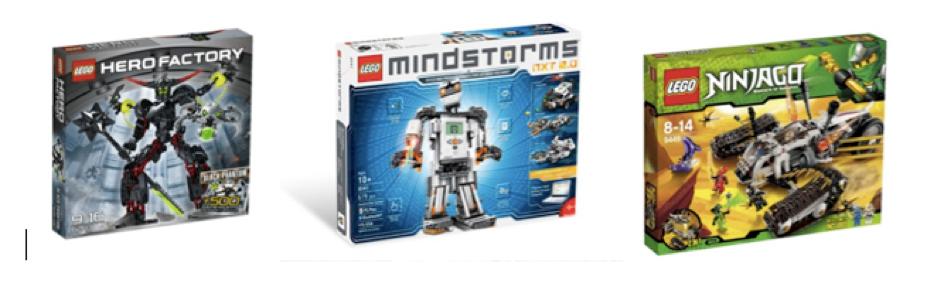 Entreprise Lego - L'évolution des figurines - La vie des entreprises