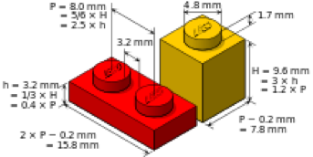 Entreprise Lego - brique LEGO - La vie des entreprises