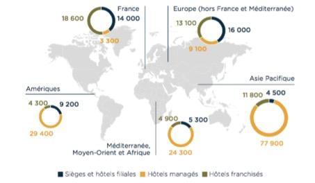 Entreprise AccorHotels - les effectifs et leur répartition géographique - La vie des entreprises