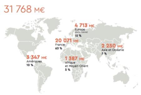 Le chiffre d'affaires du groupe Bouygues par zone géographique - Groupe Bouygues - La vie des entreprises